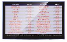 tabela_digital_linear