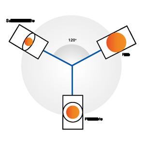 Módulo de pesagem compressão - TIPOS DE MONTAGEM TTB-LG 3